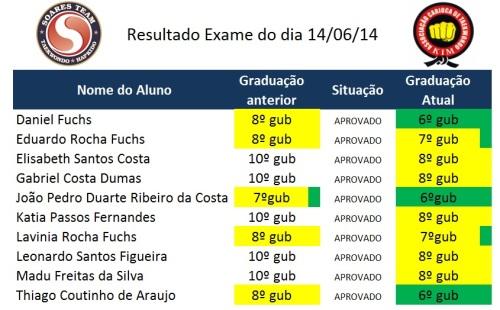 resultado-exame-140614